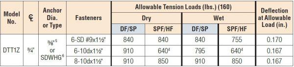 simpson-strong-tie-deck-tension-guide.jpg